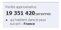 La France compte presque 20 millions d'utilisateurs sur Facebook